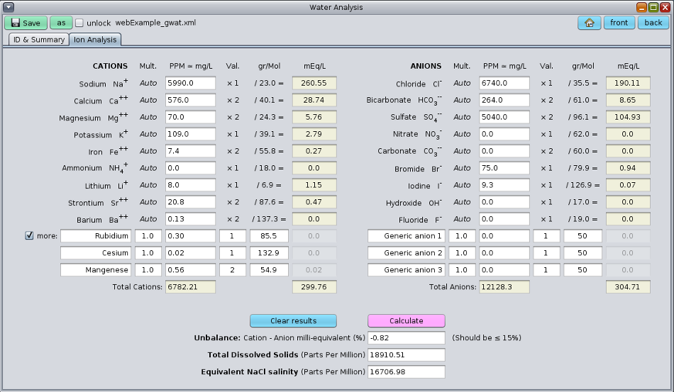GeolOil software panel for water analysis. Full example