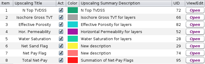 GeolOil Upscaling Panel to produce net-sand and net-pay indicator flag curves